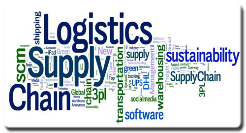 Logistics Management and Supply Chain – Elite Management